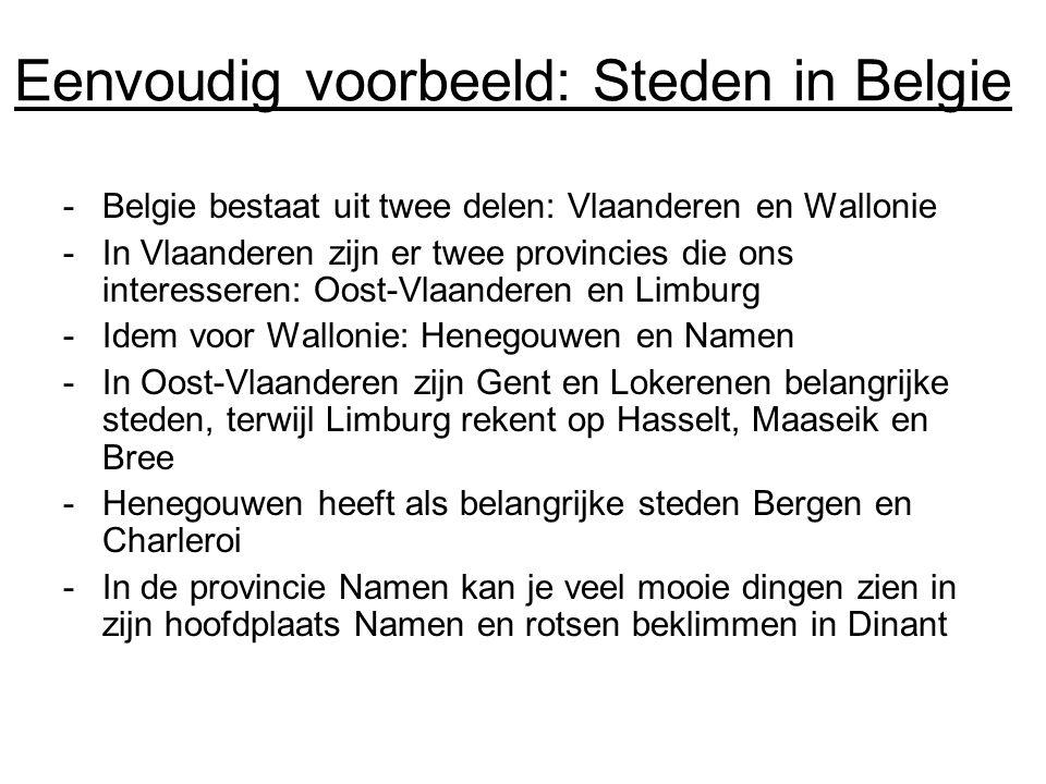 Eenvoudig voorbeeld: Steden in Belgie -Belgie bestaat uit twee delen: Vlaanderen en Wallonie -In Vlaanderen zijn er twee provincies die ons interesseren: Oost-Vlaanderen en Limburg -Idem voor Wallonie: Henegouwen en Namen -In Oost-Vlaanderen zijn Gent en Lokerenen belangrijke steden, terwijl Limburg rekent op Hasselt, Maaseik en Bree -Henegouwen heeft als belangrijke steden Bergen en Charleroi -In de provincie Namen kan je veel mooie dingen zien in zijn hoofdplaats Namen en rotsen beklimmen in Dinant