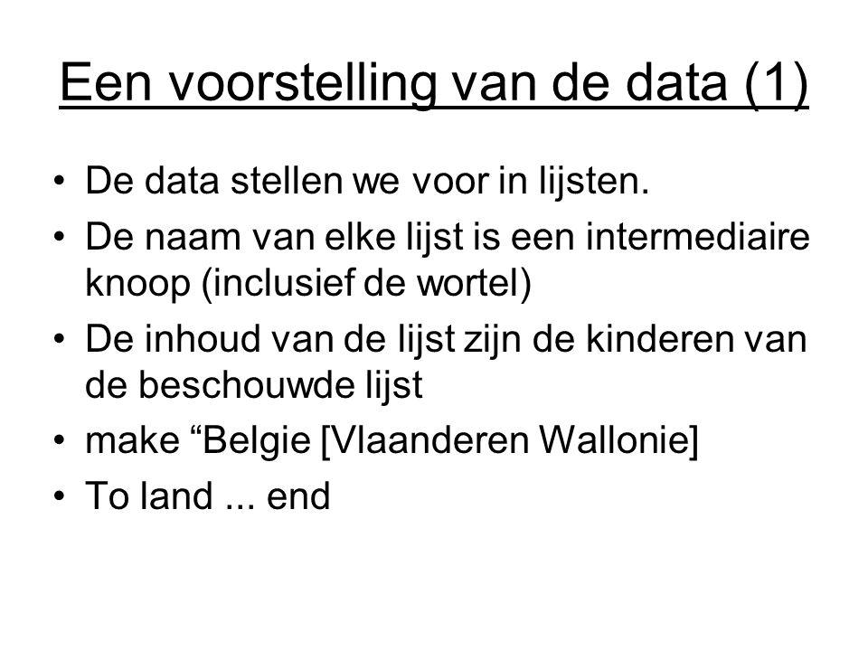 Een voorstelling van de data (2) to land make Belgie [Vlaanderen Wallonie] make Vlaanderen [Oost-Vlaanderen Limburg] make Wallonie [Henegouwen Namen] make Oost-Vlaanderen [Gent Lokeren] make Limburg [Hasselt Maaseik Bree] make Henegouwen [Bergen Charleroi] make Namen [Dinant Namen] end