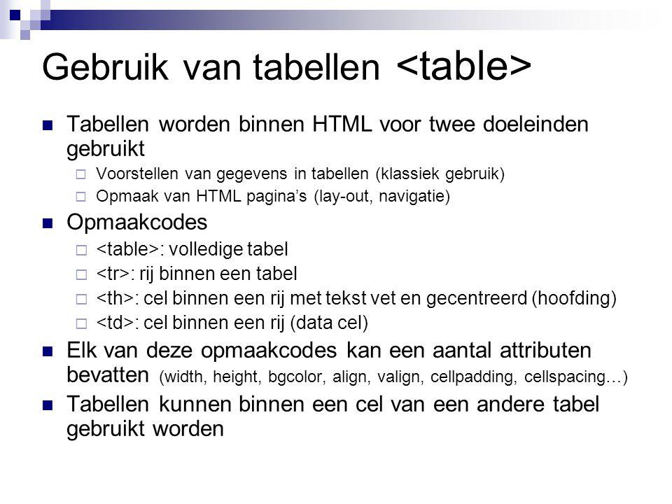 Gebruik van tabellen Tabellen worden binnen HTML voor twee doeleinden gebruikt  Voorstellen van gegevens in tabellen (klassiek gebruik)  Opmaak van