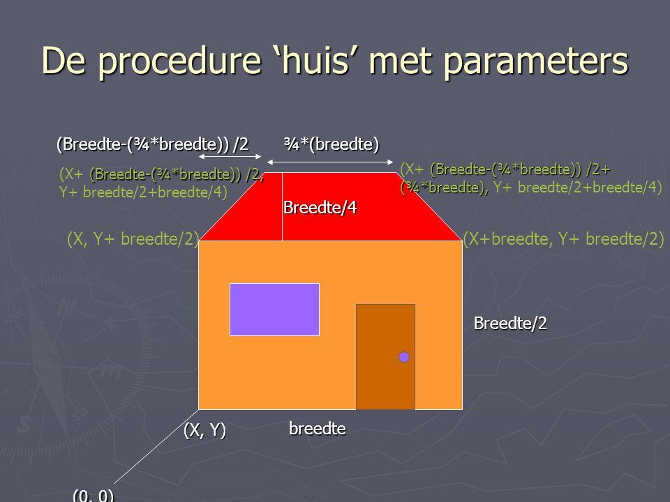De procedure 'huis' met parameters (X, Y) (0, 0) breedte Breedte/2 ¾*(breedte) (Breedte-(¾*breedte)) /2 Breedte/4 (X, Y+ breedte/2)(X+breedte, Y+ breedte/2) (Breedte-(¾*breedte)) /2+ (¾*breedte), (X+ (Breedte-(¾*breedte)) /2+ (¾*breedte), Y+ breedte/2+breedte/4) (Breedte-(¾*breedte)) /2, (X+ (Breedte-(¾*breedte)) /2, Y+ breedte/2+breedte/4)