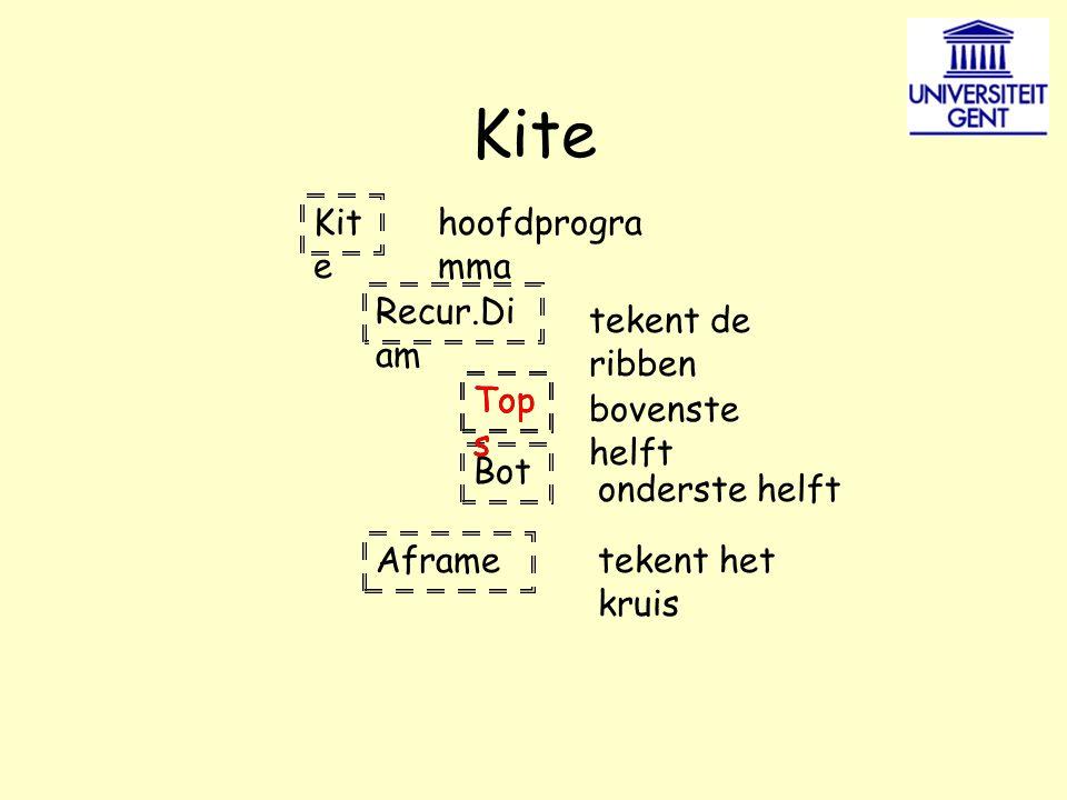 Kite Recur.Di am Top s Bot Aframe hoofdprogra mma tekent de ribben bovenste helft onderste helft tekent het kruis Top s