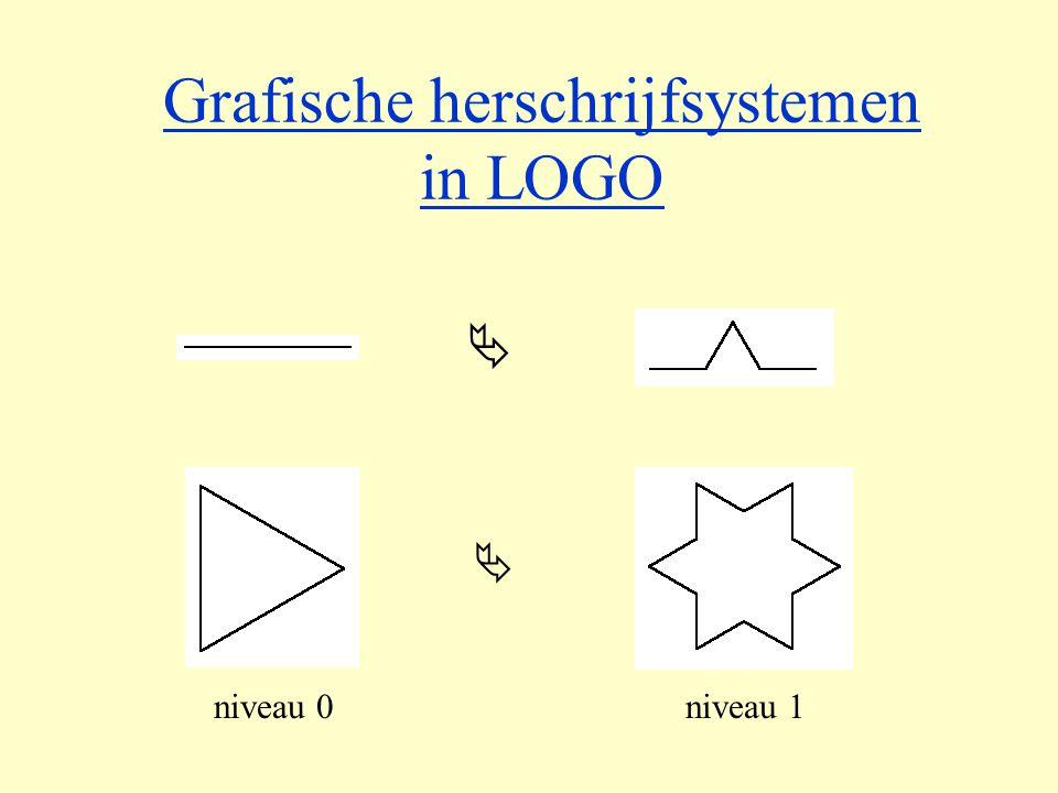   niveau 0niveau 1 Grafische herschrijfsystemen in LOGO