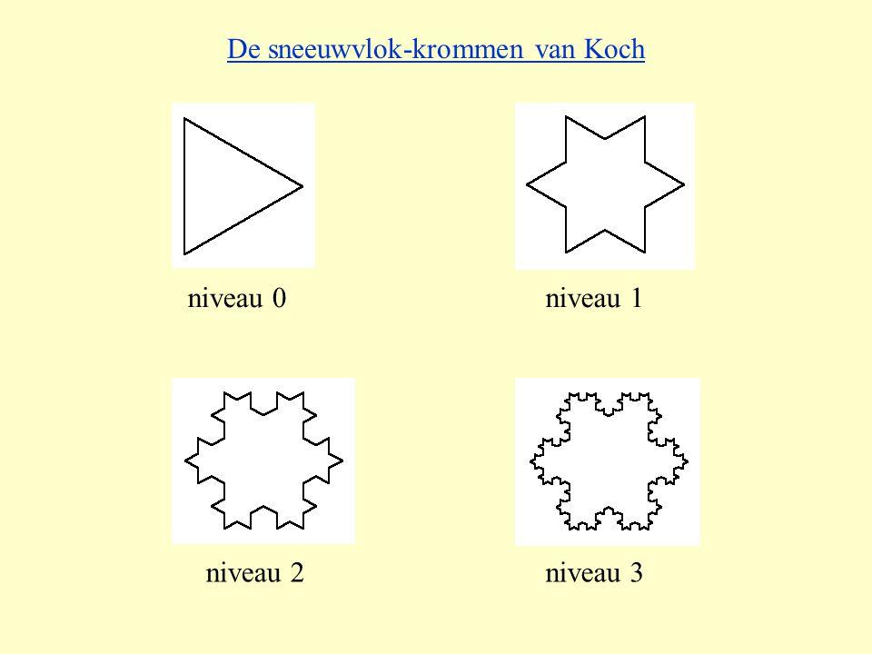niveau 0niveau 1 niveau 2niveau 3 De sneeuwvlok-krommen van Koch