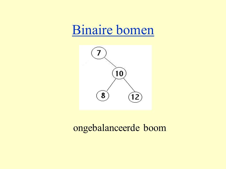 Binaire bomen ongebalanceerde boom