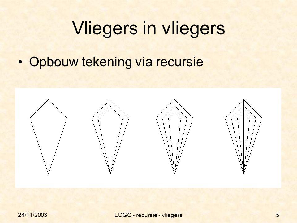 24/11/2003LOGO - recursie - vliegers6 Vliegers in vliegers Code voor top: to top :x make korte_zijde sqrt ((:x * :x) + (:x * :x)) fd :korte_zijde rt 90 fd :korte_zijde end