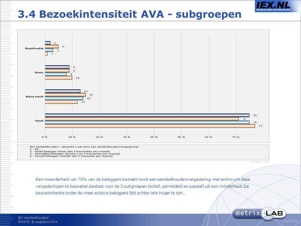 IEX Aandeelhouders P04373, © augustus 2004 sheet 26 3.4 Bezoekintensiteit AVA - subgroepen Een meerderheid van 75% van de beleggers bezoekt nooit een aandeelhoudersvergadering.