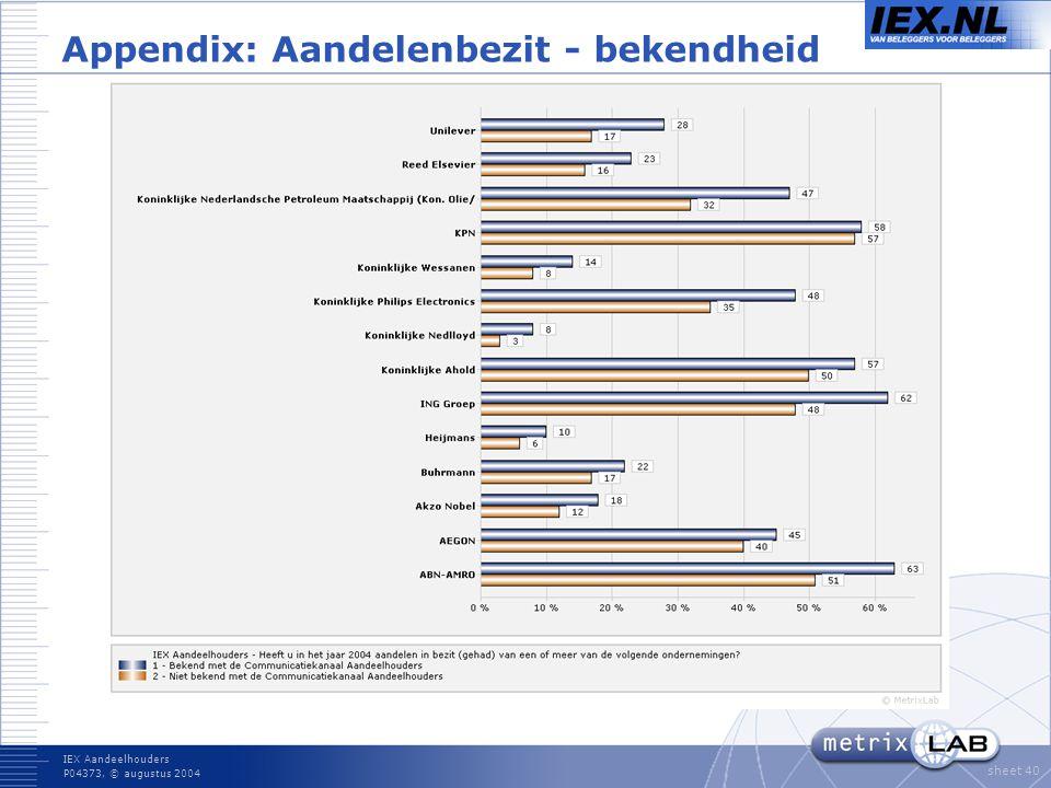IEX Aandeelhouders P04373, © augustus 2004 sheet 40 Appendix: Aandelenbezit - bekendheid