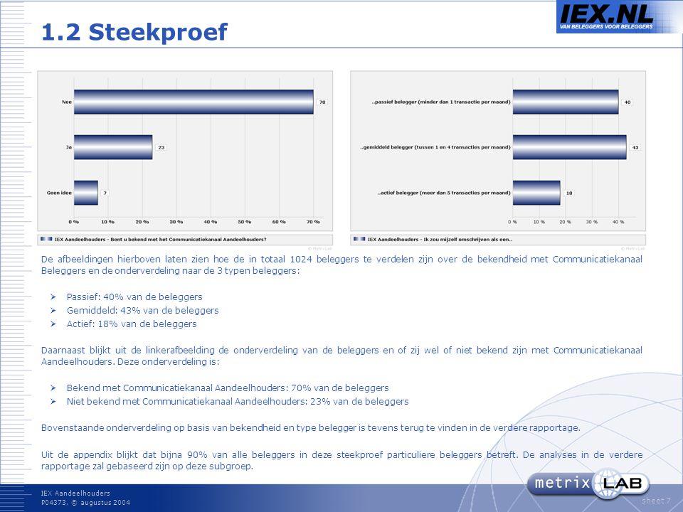 IEX Aandeelhouders P04373, © augustus 2004 sheet 7 1.2 Steekproef De afbeeldingen hierboven laten zien hoe de in totaal 1024 beleggers te verdelen zijn over de bekendheid met Communicatiekanaal Beleggers en de onderverdeling naar de 3 typen beleggers:  Passief: 40% van de beleggers  Gemiddeld: 43% van de beleggers  Actief: 18% van de beleggers Daarnaast blijkt uit de linkerafbeelding de onderverdeling van de beleggers en of zij wel of niet bekend zijn met Communicatiekanaal Aandeelhouders.