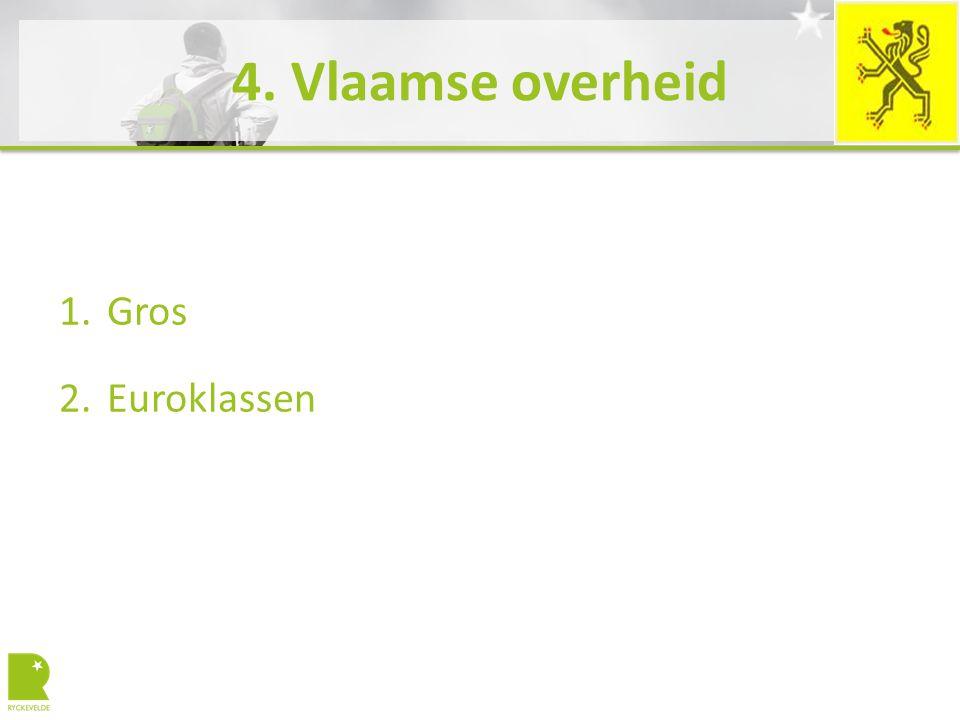 4. Vlaamse overheid 1.Gros 2.Euroklassen