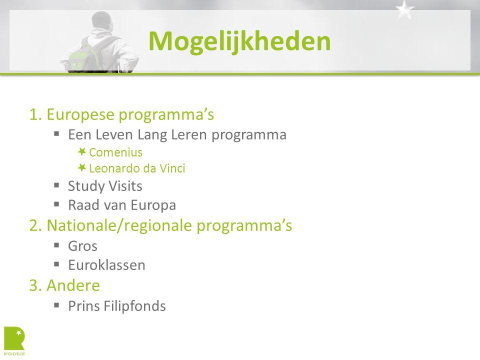 1.1.5 Comenius Nascholing  Subsidie. http://ec.europa.eu/education/trainingdatabase/  Deadline.
