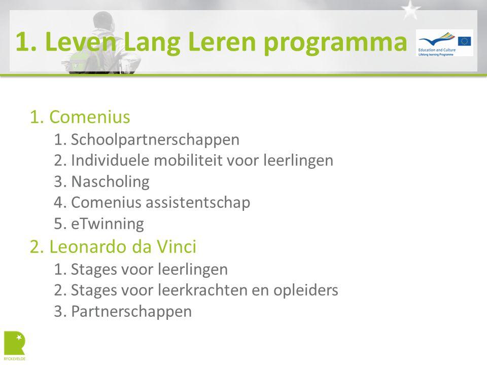 1. Leven Lang Leren programma 1. Comenius 1. Schoolpartnerschappen 2. Individuele mobiliteit voor leerlingen 3. Nascholing 4. Comenius assistentschap
