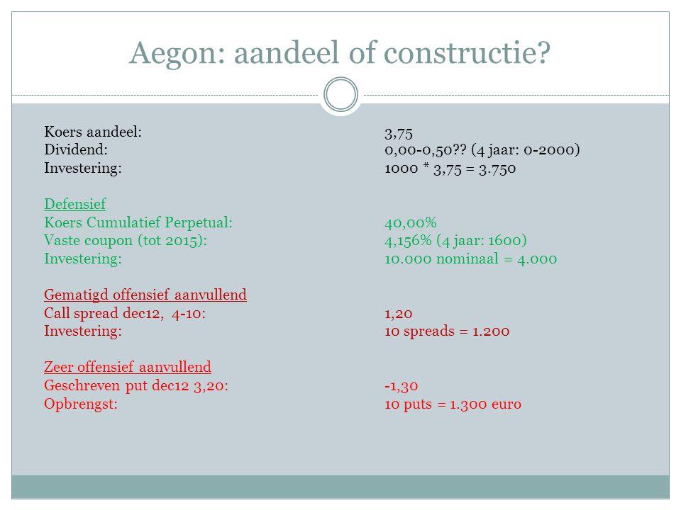 Aegon: aandeel of constructie. Koers aandeel:3,75 Dividend:0,00-0,50?.