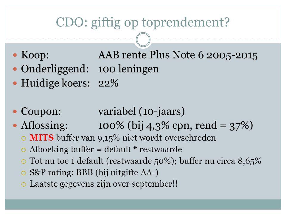 CDO: giftig op toprendement.