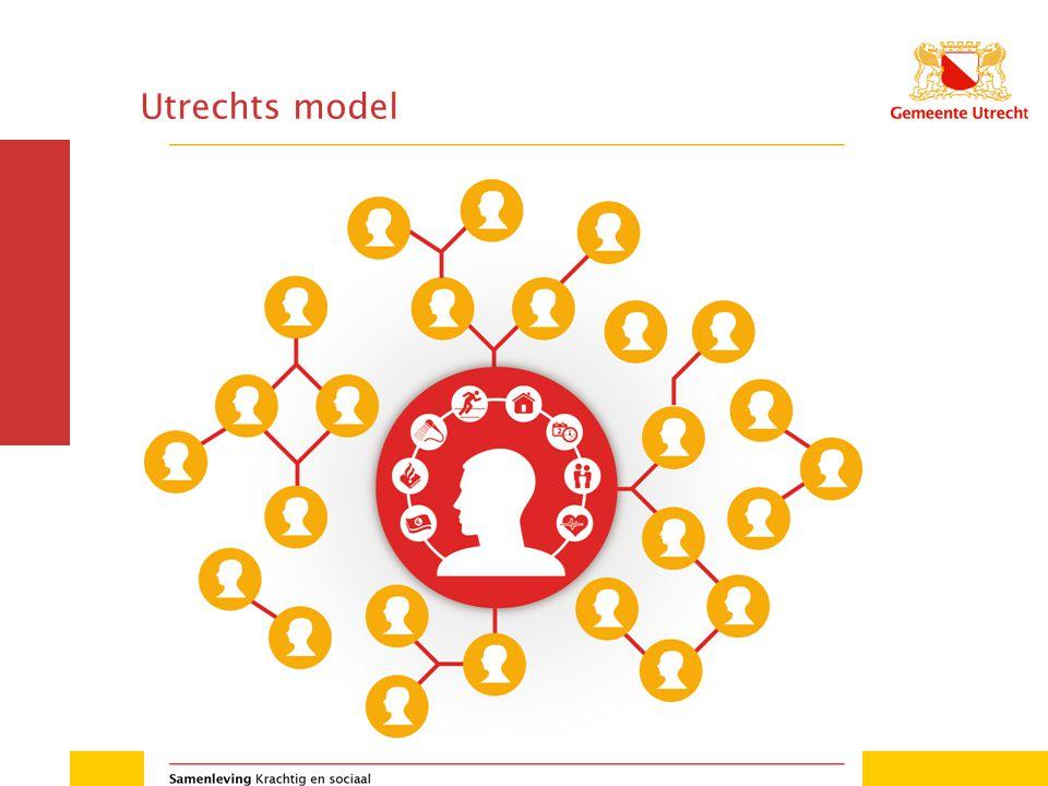 Utrechts model