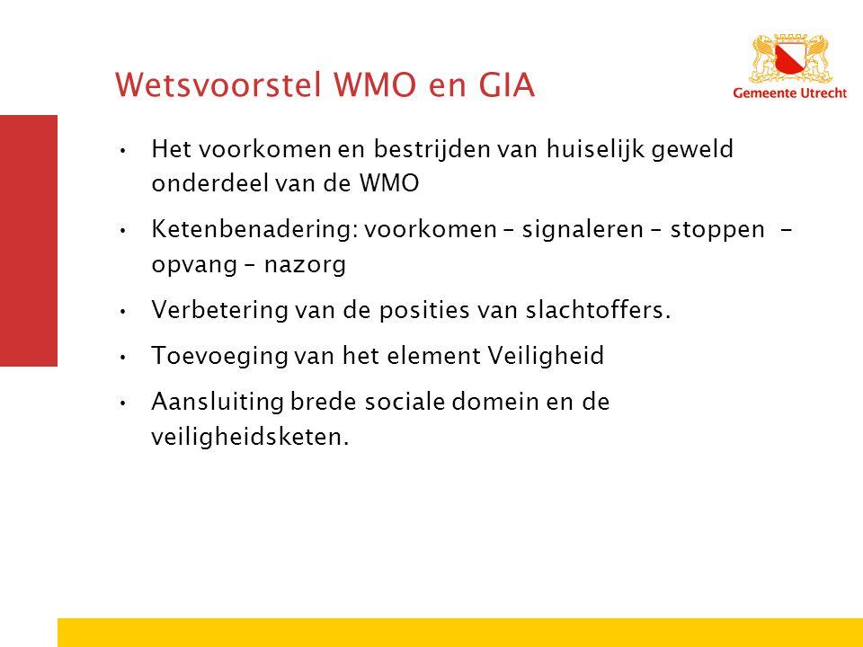 Wetsvoorstel WMO en GIA Het voorkomen en bestrijden van huiselijk geweld onderdeel van de WMO Ketenbenadering: voorkomen – signaleren – stoppen - opvang – nazorg Verbetering van de posities van slachtoffers.