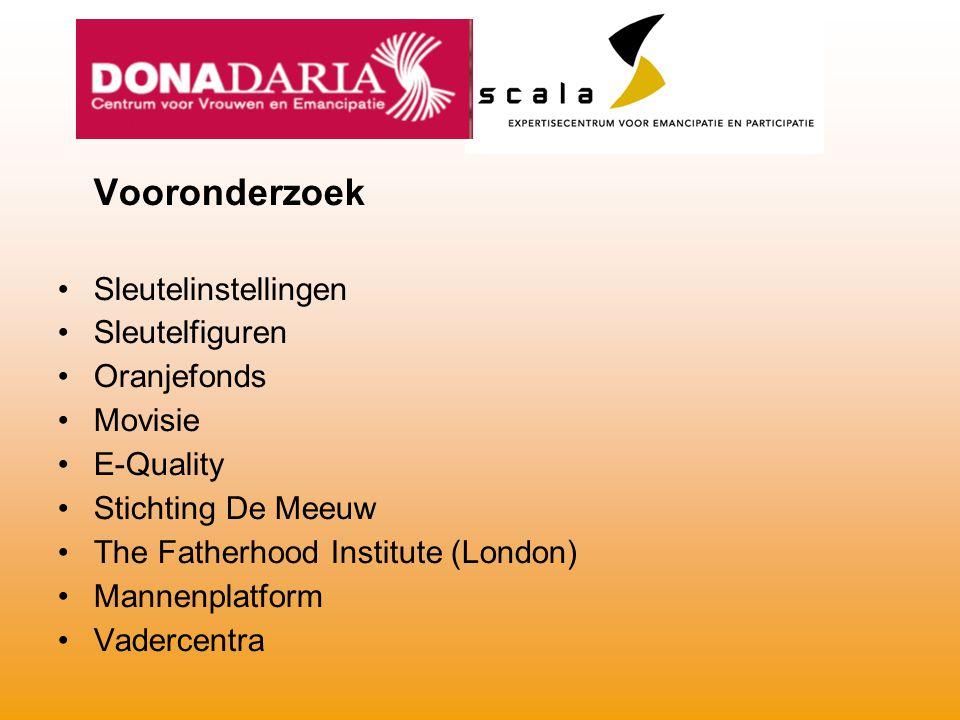 Vooronderzoek Sleutelinstellingen Sleutelfiguren Oranjefonds Movisie E-Quality Stichting De Meeuw The Fatherhood Institute (London) Mannenplatform Vad