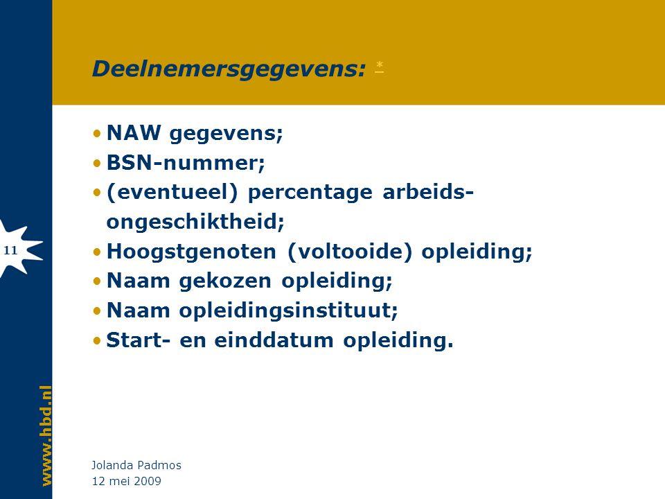www.hbd.nl 12 mei 2009 Jolanda Padmos 11 Deelnemersgegevens: * * NAW gegevens; BSN-nummer; (eventueel) percentage arbeids- ongeschiktheid; Hoogstgenot