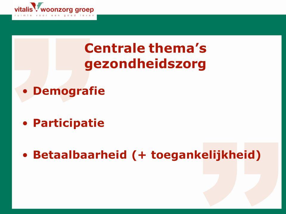 Centrale thema's gezondheidszorg Demografie Participatie Betaalbaarheid (+ toegankelijkheid)
