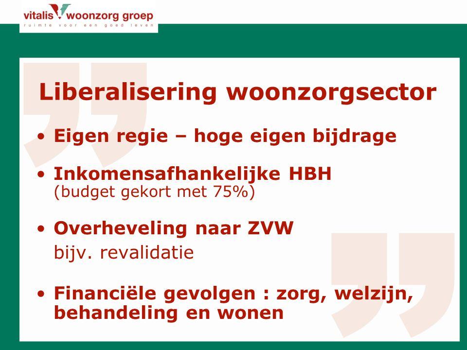 Liberalisering woonzorgsector Eigen regie – hoge eigen bijdrage Inkomensafhankelijke HBH (budget gekort met 75%) Overheveling naar ZVW bijv.