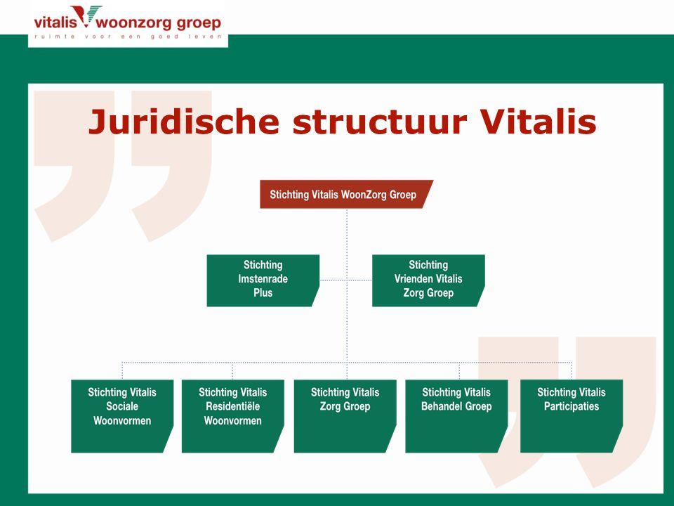 Juridische structuur Vitalis