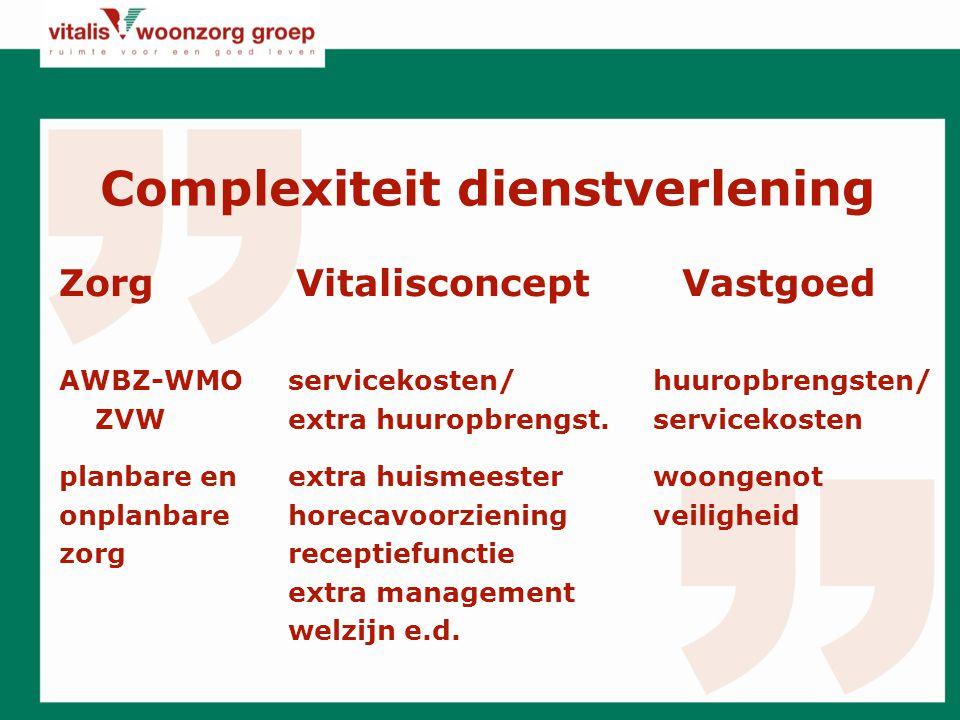 Complexiteit dienstverlening Zorg Vitalisconcept Vastgoed AWBZ-WMO servicekosten/ huuropbrengsten/ ZVW extra huuropbrengst.