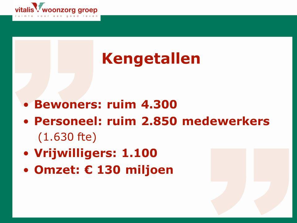 Kengetallen Bewoners: ruim 4.300 Personeel: ruim 2.850 medewerkers (1.630 fte) Vrijwilligers: 1.100 Omzet: € 130 miljoen
