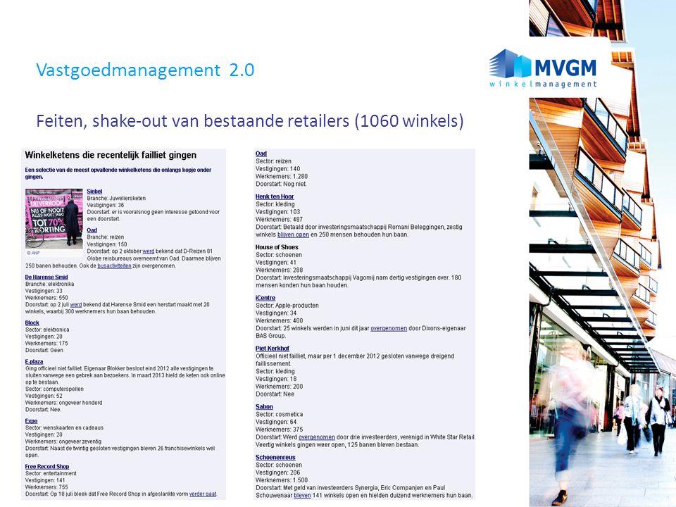 Vastgoedmanagement 2.0 Feiten, shake-out van bestaande retailers (1060 winkels)