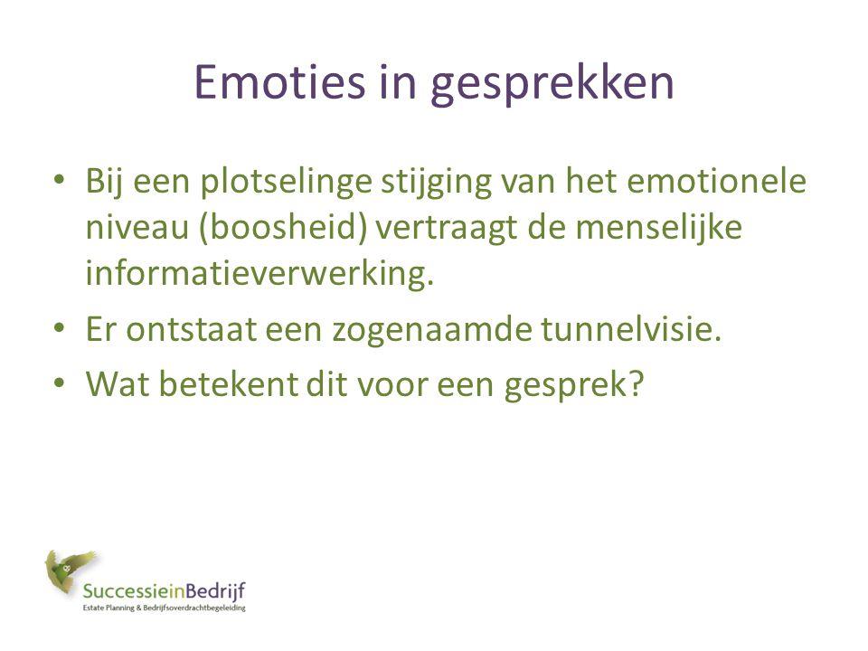 Emoties in gesprekken Bij een plotselinge stijging van het emotionele niveau (boosheid) vertraagt de menselijke informatieverwerking. Er ontstaat een