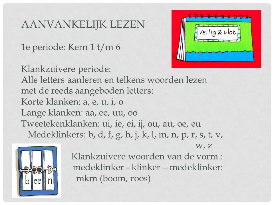 AANVANKELIJK LEZEN 1e periode: Kern 1 t/m 6 Klankzuivere periode: Alle letters aanleren en telkens woorden lezen met de reeds aangeboden letters: Korte klanken: a, e, u, i, o Lange klanken: aa, ee, uu, oo Tweetekenklanken: ui, ie, ei, ij, ou, au, oe, eu Medeklinkers: b, d, f, g, h, j, k, l, m, n, p, r, s, t, v, w, z Klankzuivere woorden van de vorm : medeklinker - klinker – medeklinker: mkm (boom, roos)