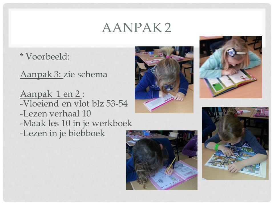AANPAK 2 * Voorbeeld: Aanpak 3: zie schema Aanpak 1 en 2 : -Vloeiend en vlot blz 53-54 -Lezen verhaal 10 -Maak les 10 in je werkboek - Lezen in je bie