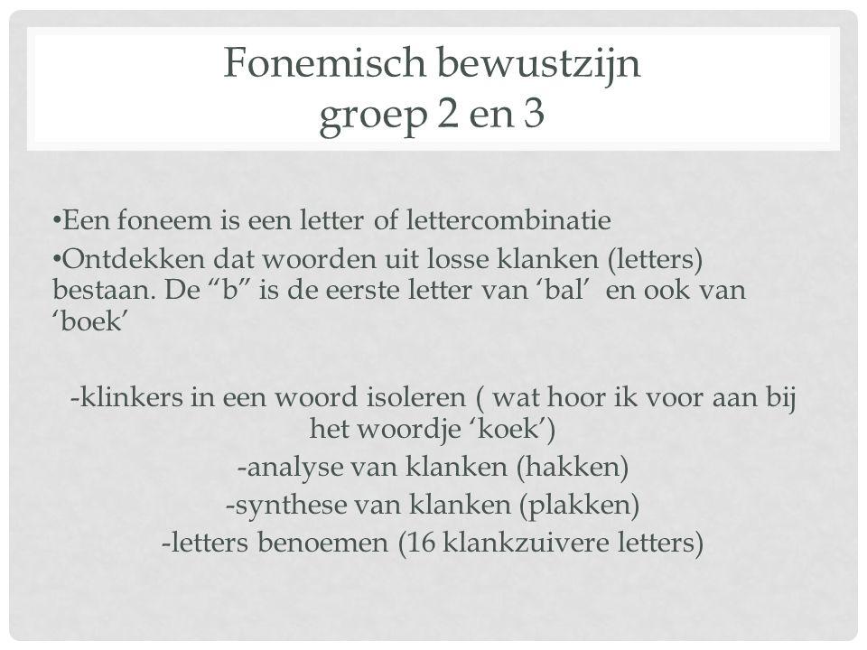 Fonemisch bewustzijn groep 2 en 3 Een foneem is een letter of lettercombinatie Ontdekken dat woorden uit losse klanken (letters) bestaan.