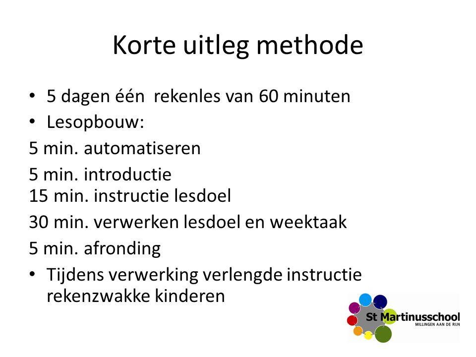 Korte uitleg methode 5 dagen één rekenles van 60 minuten Lesopbouw: 5 min. automatiseren 5 min. introductie 15 min. instructie lesdoel 30 min. verwerk