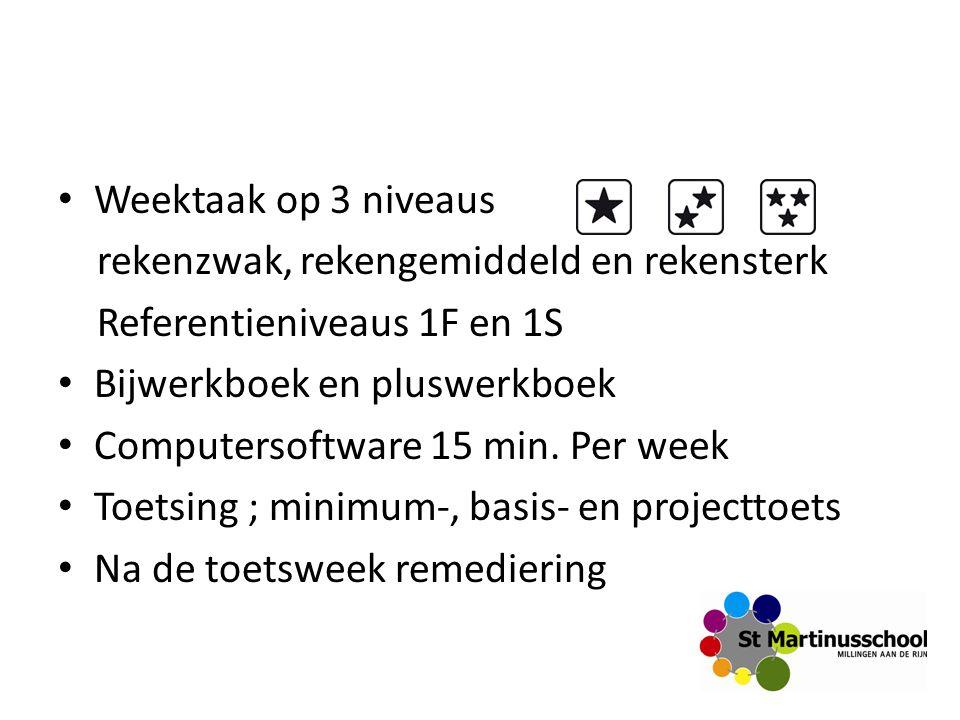 Weektaak op 3 niveaus rekenzwak, rekengemiddeld en rekensterk Referentieniveaus 1F en 1S Bijwerkboek en pluswerkboek Computersoftware 15 min. Per week