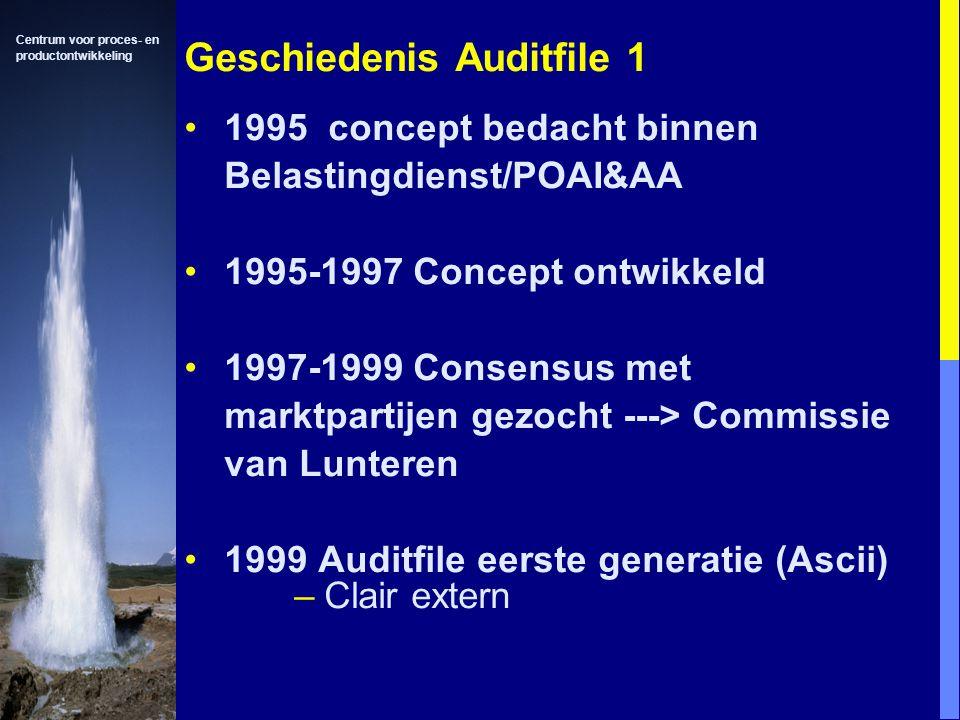Centrum voor proces- en productontwikkeling Geschiedenis Auditfile 1 1995 concept bedacht binnen Belastingdienst/POAI&AA 1995-1997 Concept ontwikkeld 1997-1999 Consensus met marktpartijen gezocht ---> Commissie van Lunteren 1999 Auditfile eerste generatie (Ascii) –Clair extern