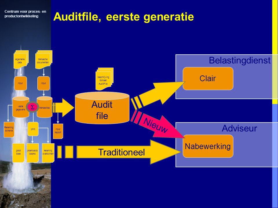 Centrum voor proces- en productontwikkeling Toegevoegde waarde eerste generatie Auditfile Levert generiek uitwisselformaat voor rekeningschema en transactiegegevens Primair: maakt elektronische uitwisseling van deze gegevens mogelijk vanuit boekhoudpakket naar CLAIR.