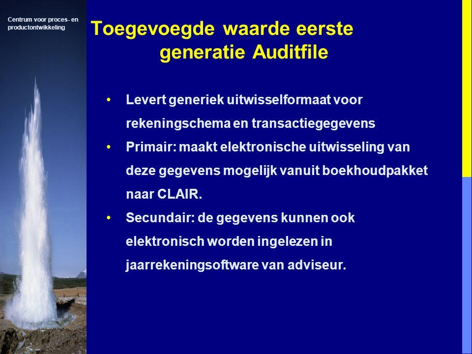 Centrum voor proces- en productontwikkeling Geschiedenis Auditfile 2 2002 oprichting XML platform 2002 XML Auditfile Financieel Leadcode: verwijzing naar XBRL-taxonomie 2003 XML Auditfile salaris