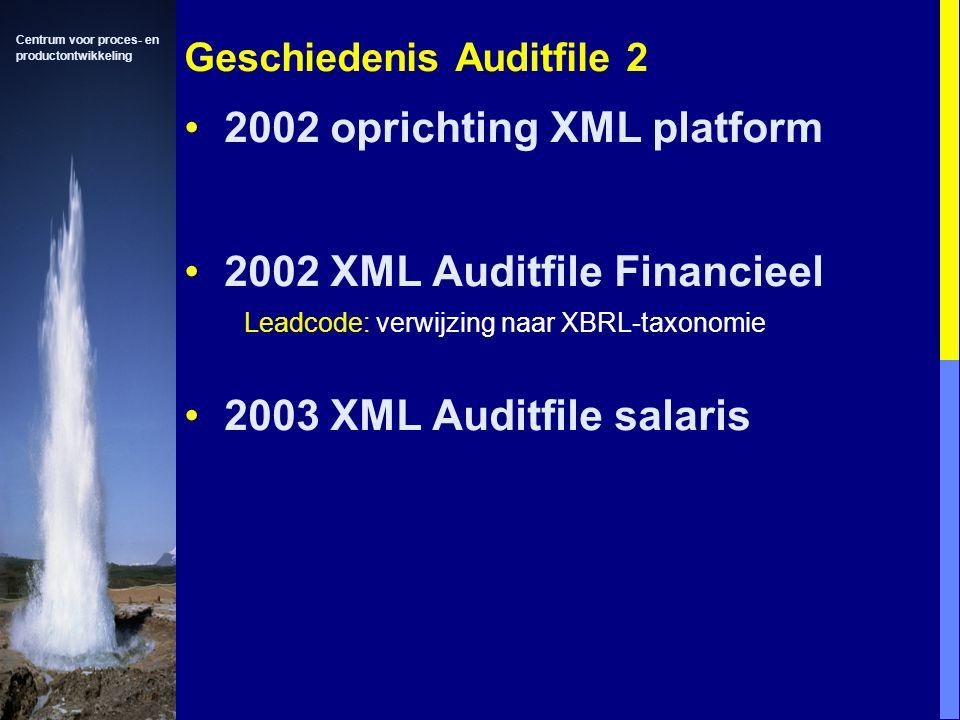 Centrum voor proces- en productontwikkeling Auditfile tweede generatie Standaardisatie: XML Adviseur Belastingdienst Clair Nabewerken: Jaarrekening software Aanvullende data Jaar rekening XAF (2) XAF (3) Winst aangifte Jaar rekening Nabewerken: Winstaangifte software AuditFile.XAF beschrijving formaat XMLAuditFile financieel