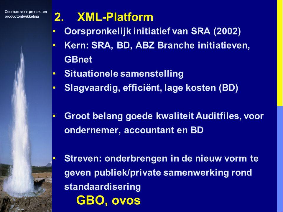 Centrum voor proces- en productontwikkeling XML-Platform XML Financieel XML Salaris XML Logistiek Ambitie: 95% van gegevens beschrijven die in administratieve ketens gedeeld worden Portal: www.softwarepakketen.nl