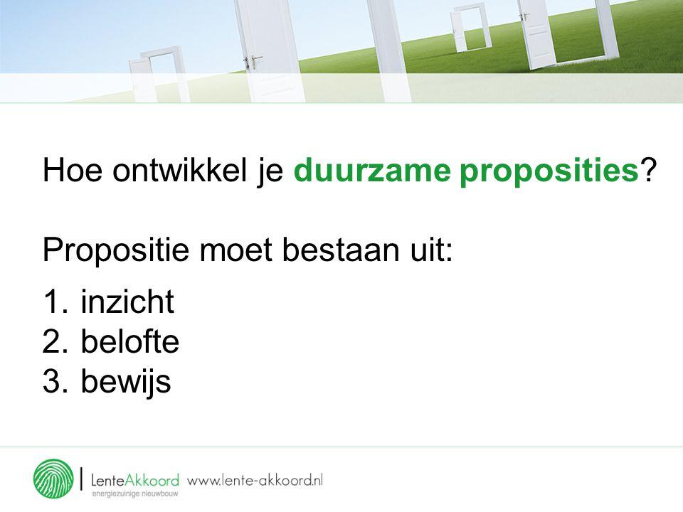 Hoe ontwikkel je duurzame proposities Propositie moet bestaan uit: 1.inzicht 2.belofte 3.bewijs