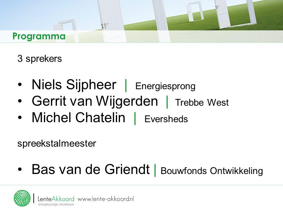 3 sprekers Niels Sijpheer | Energiesprong Gerrit van Wijgerden | Trebbe West Michel Chatelin | Eversheds spreekstalmeester Bas van de Griendt | Bouwfonds Ontwikkeling Programma