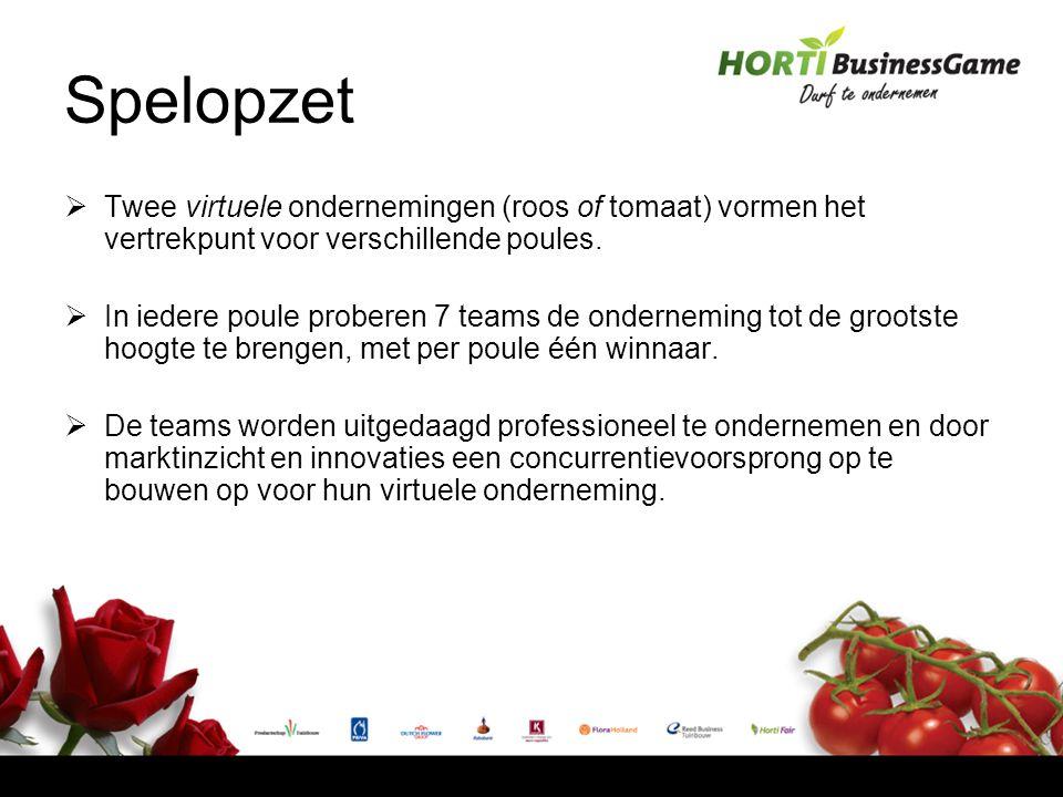 Spelopzet  Twee virtuele ondernemingen (roos of tomaat) vormen het vertrekpunt voor verschillende poules.