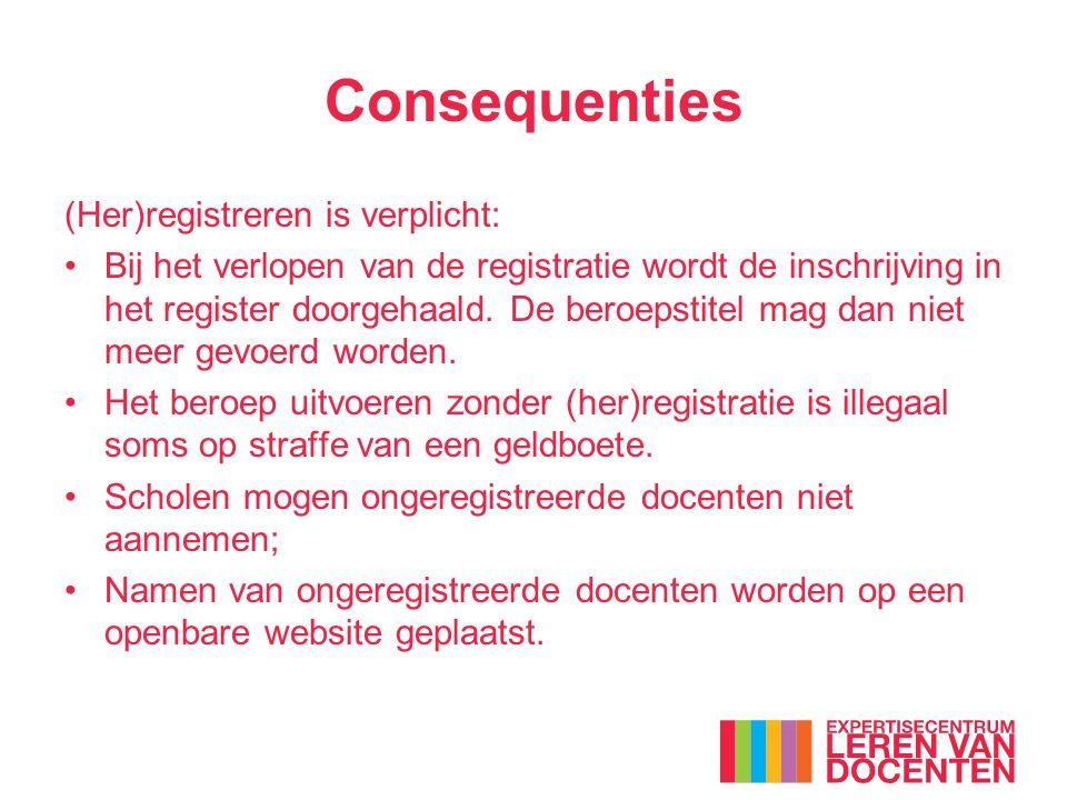 Consequenties (Her)registreren is verplicht: Bij het verlopen van de registratie wordt de inschrijving in het register doorgehaald. De beroepstitel ma