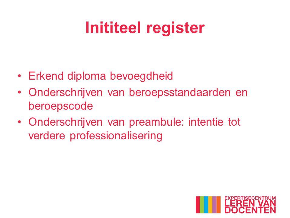 Inititeel register Erkend diploma bevoegdheid Onderschrijven van beroepsstandaarden en beroepscode Onderschrijven van preambule: intentie tot verdere