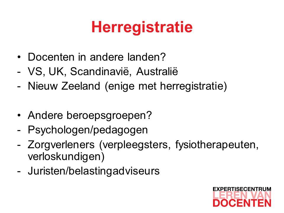 Herregistratie Docenten in andere landen.