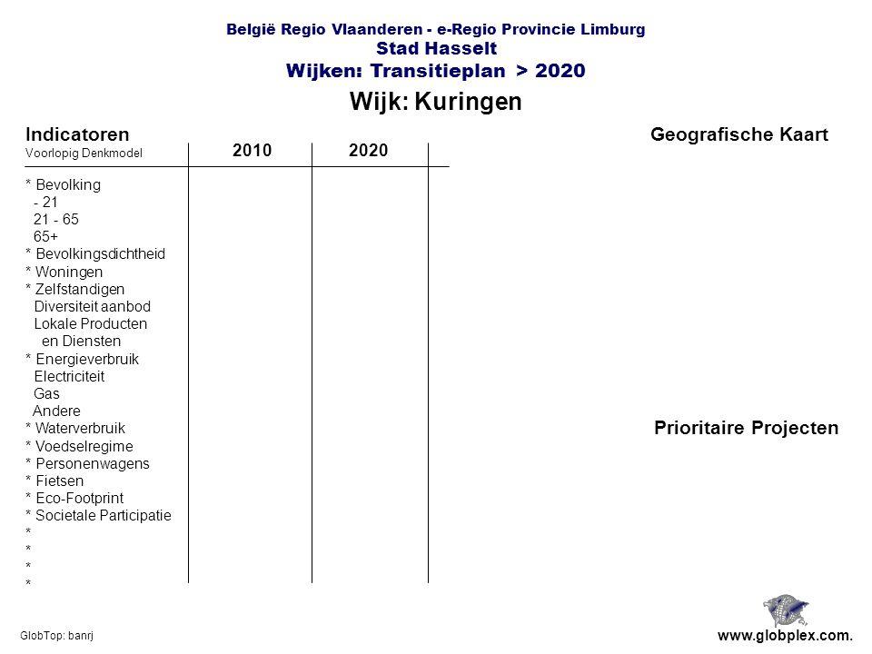 België Regio Vlaanderen - e-Regio Provincie Limburg Stad Hasselt Wijken: Transitieplan > 2020 Wijk: Kuringen www.globplex.com.