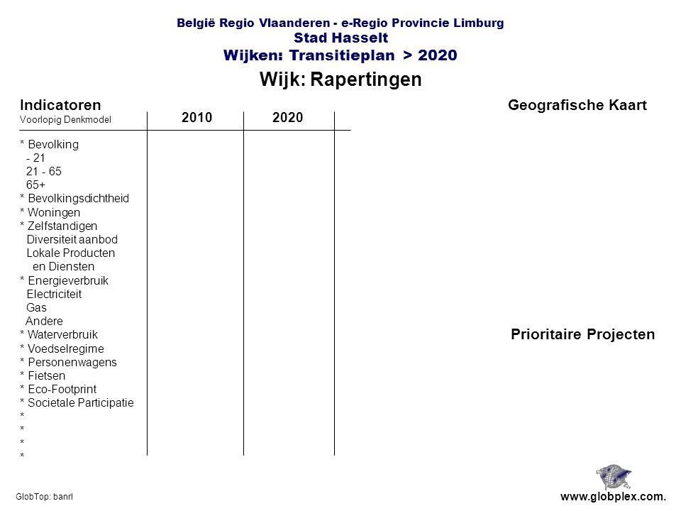 België Regio Vlaanderen - e-Regio Provincie Limburg Stad Hasselt Wijken: Transitieplan > 2020 Wijk: Rapertingen www.globplex.com.