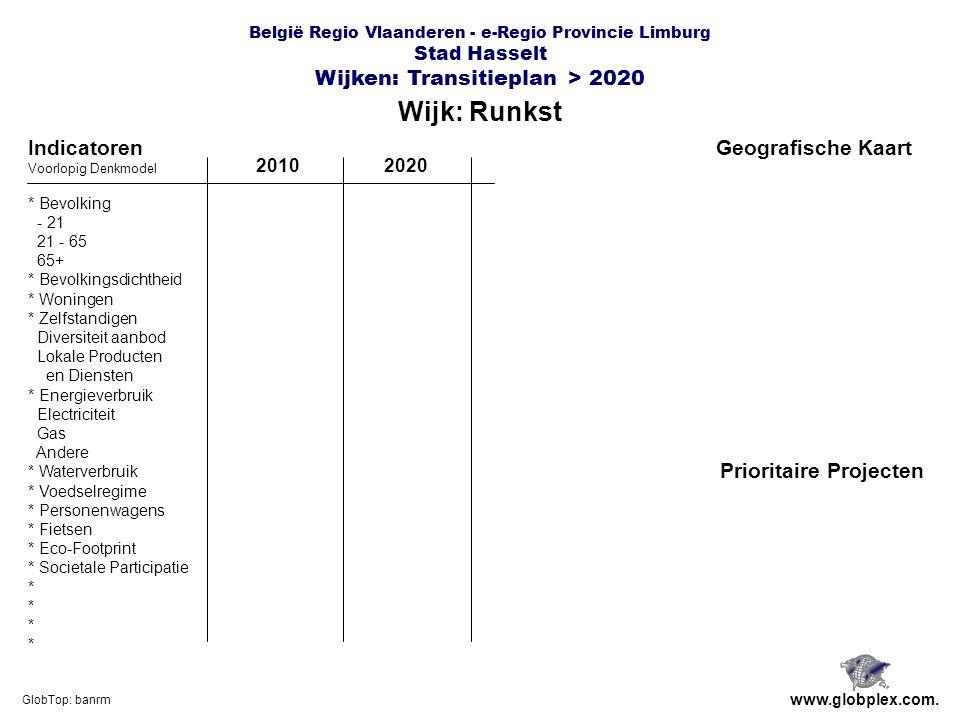 België Regio Vlaanderen - e-Regio Provincie Limburg Stad Hasselt Wijken: Transitieplan > 2020 Wijk: Runkst www.globplex.com.