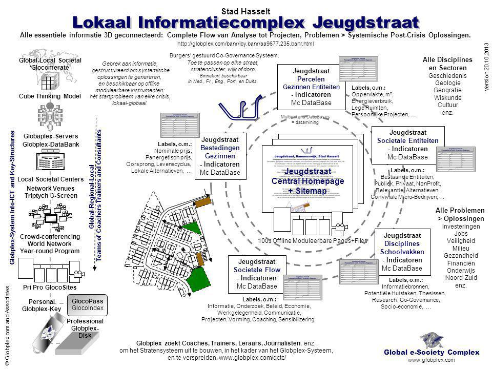 Lokaal Informatiecomplex Jeugdstraat Version 20.10.2013 © Globplex.com and Associates Global e-Society Complex www.globplex.com Personal Globplex-Key Globplex-DataBank Professional Globplex- Disk Crowd-conferencing World Network Year-round Program Global-Local Societal 'Glocomerate' Cube Thinking Model Pri Pro GlocoSites Globaplex-Servers Local Societal Centers Network Venues Triptych 3-Screen GlocoPass GlocoIndex Global-Regional-Local Teams of Coachers Trainers and Consultants Globplex-System Info-ICT and Key-Structures Jeugdstraat Central Homepage + Sitemap Alle essentiële informatie 3D geconnecteerd: Complete Flow van Analyse tot Projecten, Problemen > Systemische Post-Crisis Oplossingen.