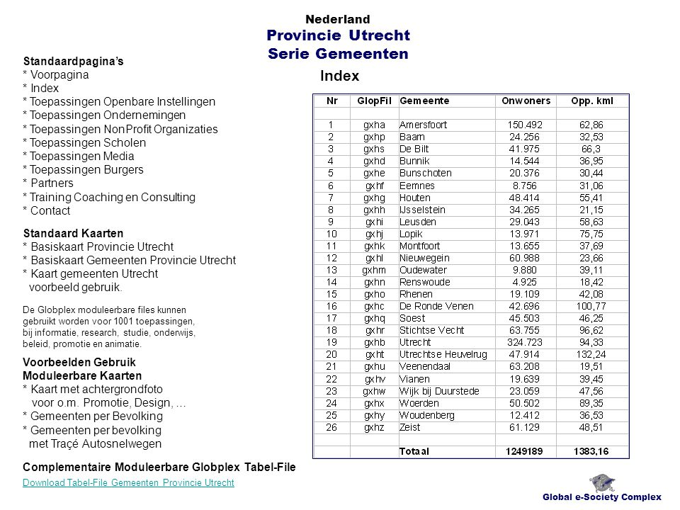 Index Global e-Society Complex Nederland Provincie Utrecht Serie Gemeenten Standaardpagina's * Voorpagina * Index * Toepassingen Openbare Instellingen