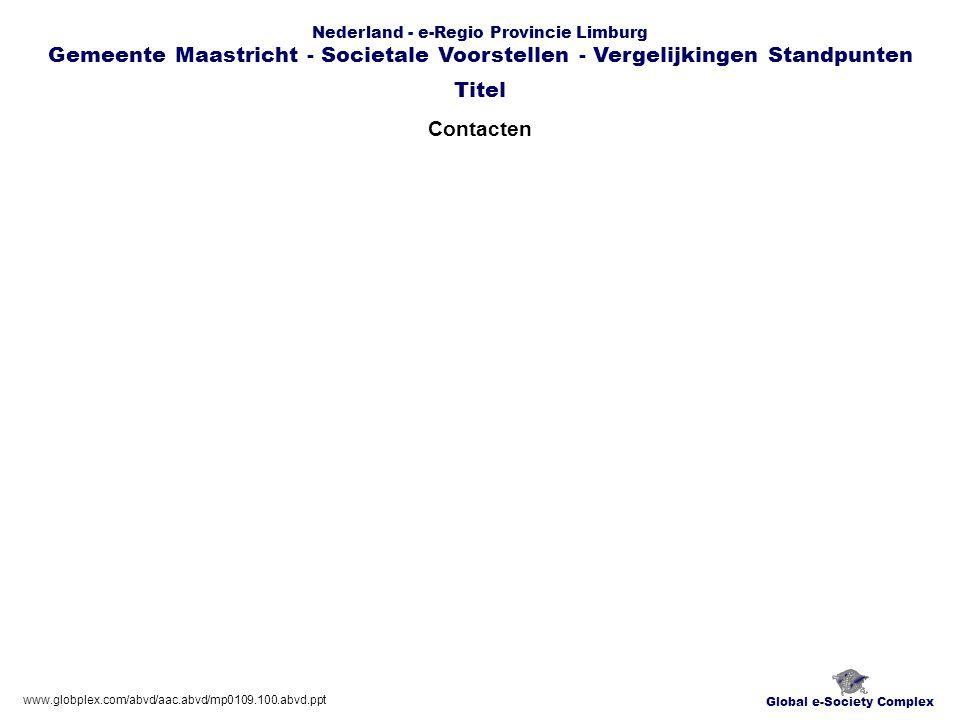 Global e-Society Complex www.globplex.com/abvd/aac.abvd/mp0109.100.abvd.ppt Nederland - e-Regio Provincie Limburg Gemeente Maastricht - Societale Voorstellen - Vergelijkingen Standpunten Contacten Titel